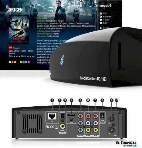 Mediacenter 4G HD 0 iZapper 4G HD y televisor 3D, entre lo nuevo de InOutTV para 2011