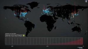 activaciones android mundo 300x168 0