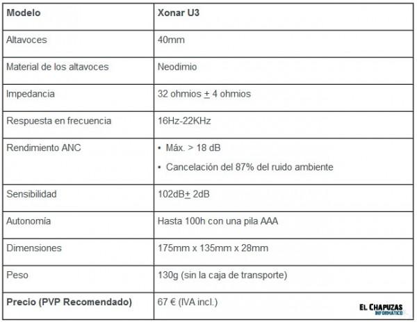 Especificaciones Asus Xonar U3 e1305658228603 4