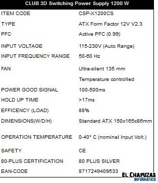 Especificaciones Club3D 1200w 1