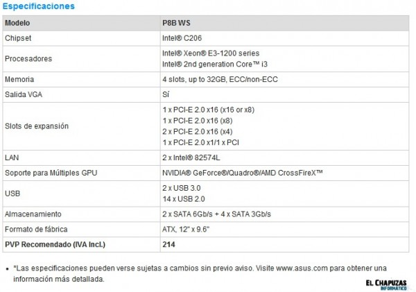 lchapuzasinformatico.com wp content uploads 2011 05 Especificaciones Workstation e1305371692706 5