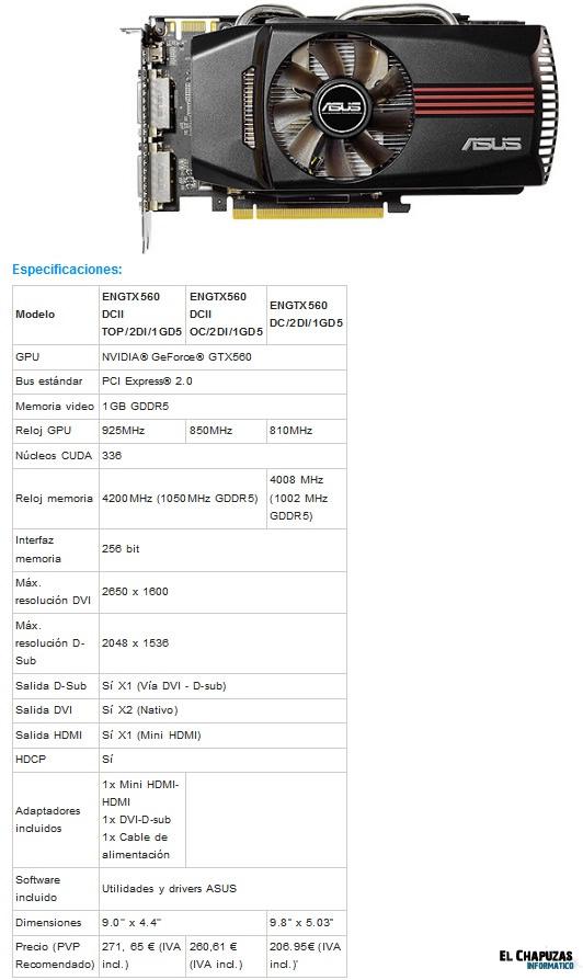 GTX560 Especificaciones 1