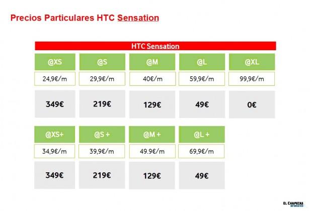 HTC Sensation Precio Particulares e1306324031507 Vodafone España lanza en exclusiva HTC Sensation