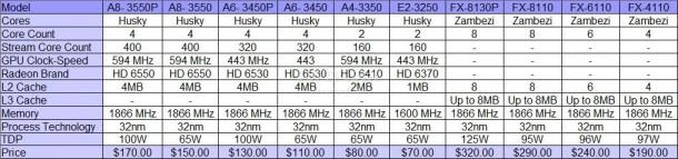 Listado Precios Filtrados AMD e1306000589805 0