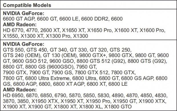 Accelero Twin Turbo II compatibilidad gráfica e1308743562480 2