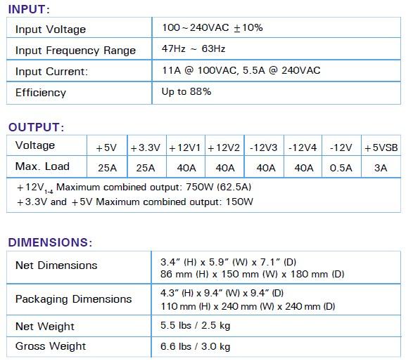 Antec EA 750 Green Especificaciones 2