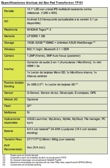 Especificaciones técnicas Asus Eee Pad Transformer TF101 0