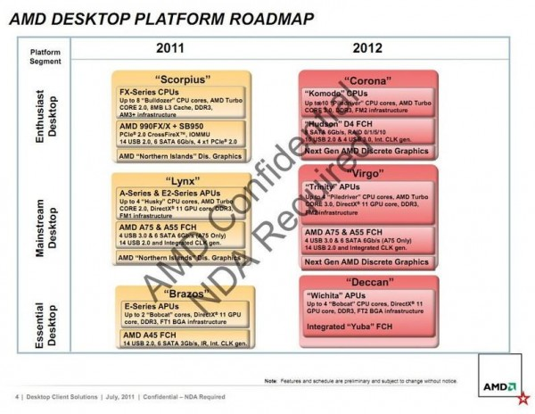 AMD Desktop Roadmap 2011 2012 e1311602874691 0