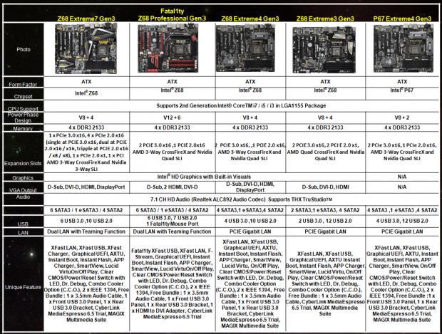 ASRock Z68 Extreme7 Gen3 Z68 Extreme4 Gen3 Z68 Extreme3 Gen3 y P67 Extreme4 Gen3 Características A e1310639817956 1