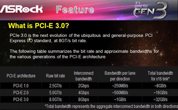ASRock características PCIe 3.0 e1310639849300 2
