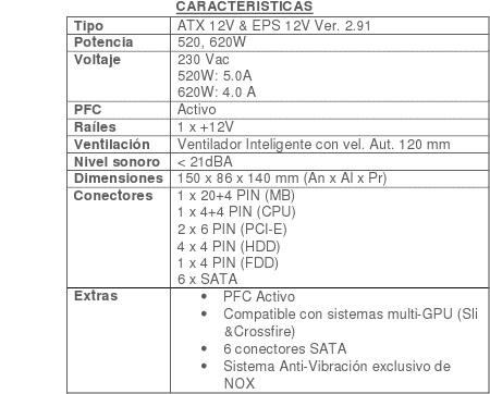 Características NOX NX520 Nox NX620 1