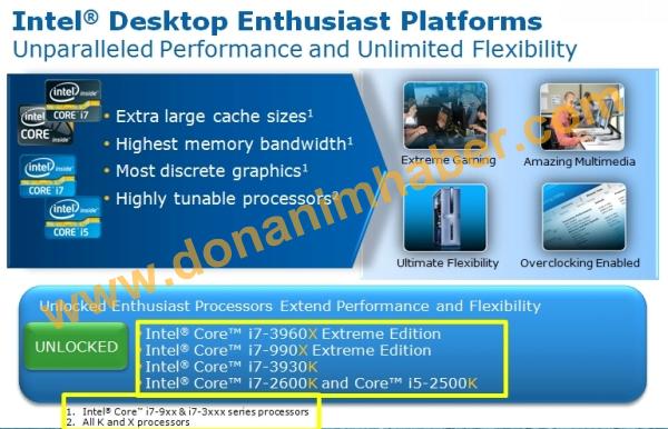 Core i7 3960X Extreme Edition VS Core i7 990X 0