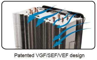 Enermax ETS T40 Tecnologías Patentadas 1 1