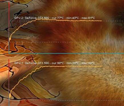 Asus Mars II Temperatura 5