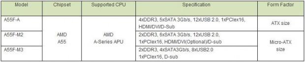 Especificaciones ECS A55 e1312899491834 0