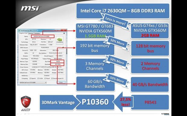 MSI GT780R vs ASUS G74xs G53s 1 e1312545269867 2