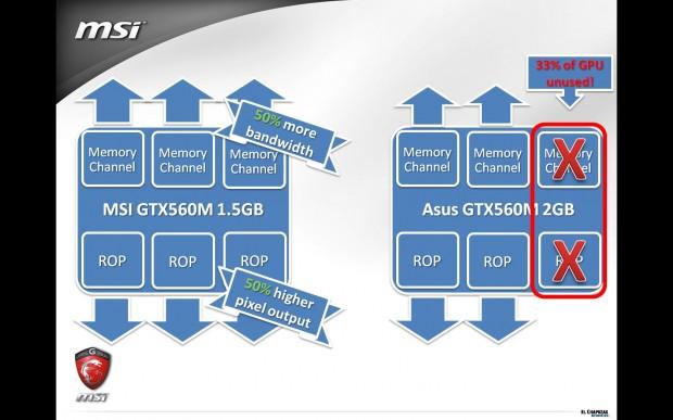 MSI GT780R vs ASUS G74xs G53s 2 e1312545298921 3