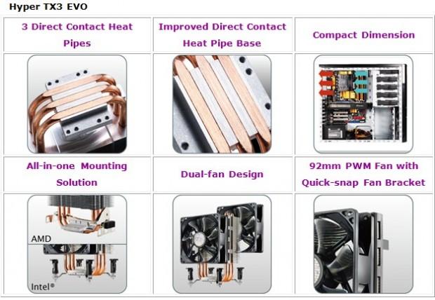 Cooler Master Hyper TX3 EVO 3 e1317138027772 5