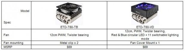 ETD T60 TB ETD T60 VD e1316774373626 0