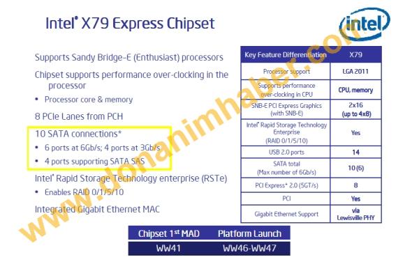 Especificaciones X79 1