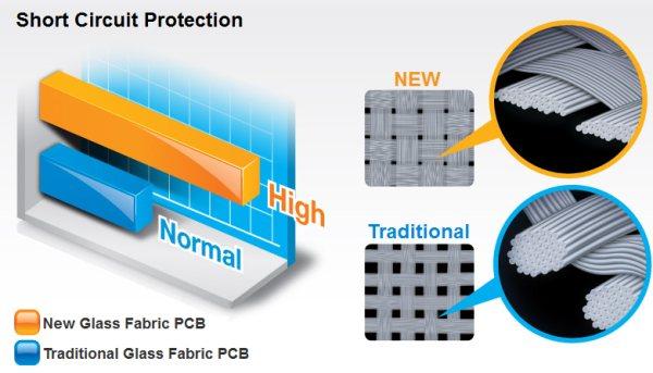 Gigabyte Ultra Durable 4 Humidity 1