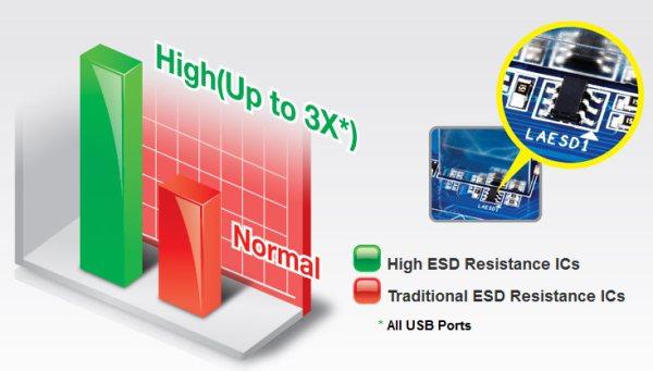 Gigabyte Ultra Durable4 Electrostatic 2