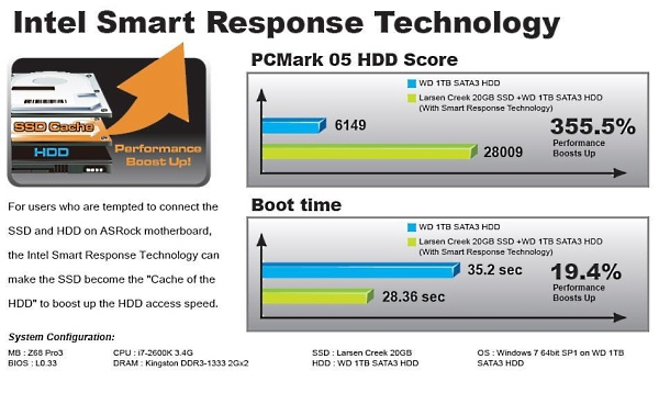 lchapuzasinformatico.com wp content uploads 2011 09 Intel Smart Response Technology 0