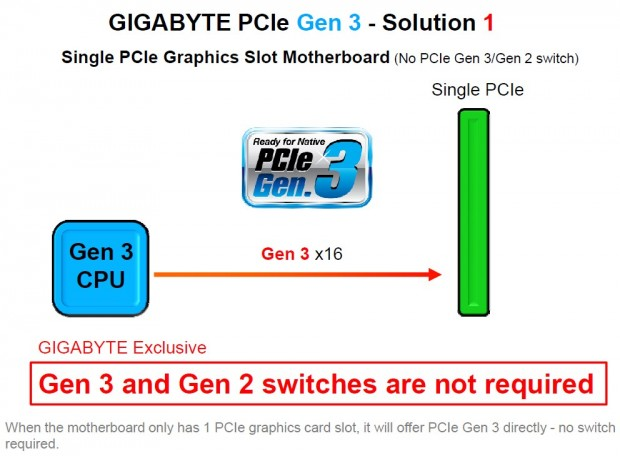 Pruebas Gigabyte vs MSI 2 e1316533275435 1