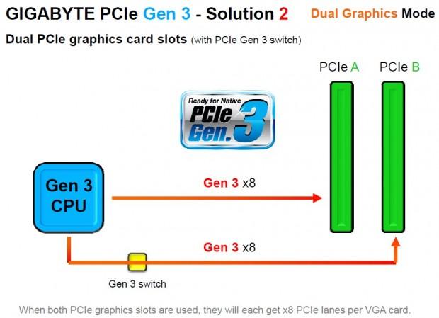 Pruebas Gigabyte vs MSI 4 e1316533364800 3