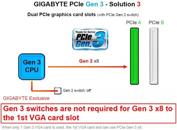 Pruebas Gigabyte vs MSI 5 e1316533395815 4