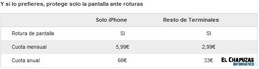 Seguro pantalla Vodafone 1