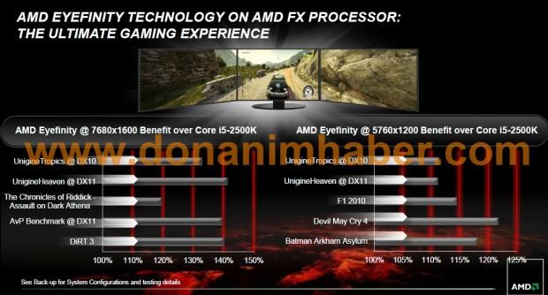 amdfxpressdeck 11a dh fx57 e1316873940438 Todo lo que debes saber sobre AMD Bulldozer