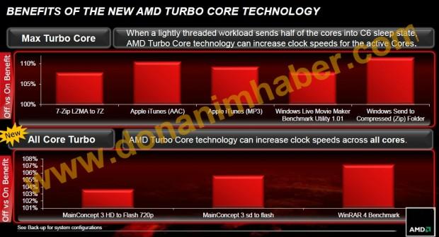 amdfxpressdeck 13a dh fx57 e1316874776178 Todo lo que debes saber sobre AMD Bulldozer