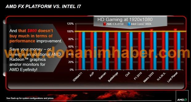amdfxpressdeck 22a dh fx57 e1316873506542 Todo lo que debes saber sobre AMD Bulldozer