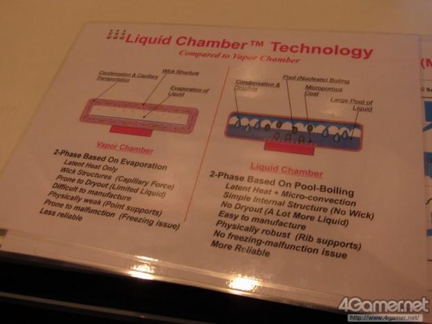 lchapuzasinformatico.com wp content uploads 2011 10 AMD Radeon HD 7900 Liquid Chamber 2 e1317980048671 1