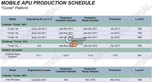 lchapuzasinformatico.com wp content uploads 2011 10 AMD Trinity Producción e1319553555136 0