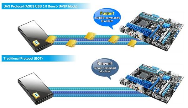ASUS USB3 Boost 0