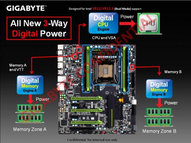 lchapuzasinformatico.com wp content uploads 2011 10 Gigabyte 3 way digital power e1319550349613 1