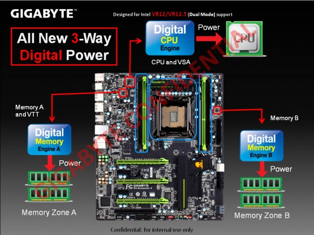 Gigabyte 3 way digital power e1319550349613 1