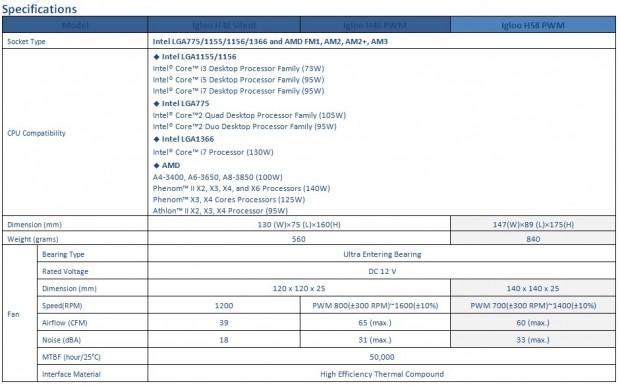 lchapuzasinformatico.com wp content uploads 2011 10 Glacialtech Igloo H46 Igloo H58 2 e1317984126111 1