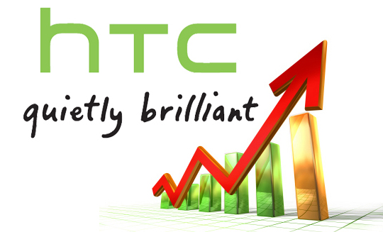 HTC Bolsa 0