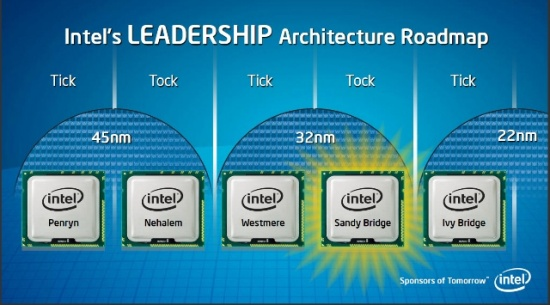 Intel Ivy Bridge Roadmap 0