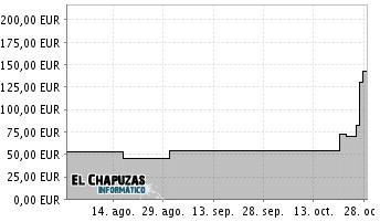 lchapuzasinformatico.com wp content uploads 2011 10 Samsung SpinPoint F1 3