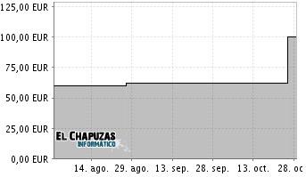 lchapuzasinformatico.com wp content uploads 2011 10 WD Black Caviar 500GB 2