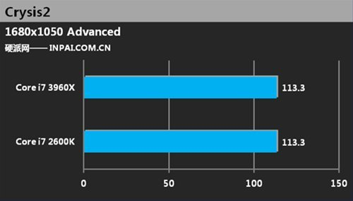 Core i7 2600K vs Core i7 3960X Crysis 2 1