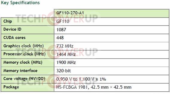 Especificaciones GF110 270 A1 GTX 560 Ti 448 1