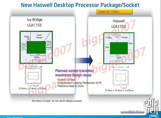 Intel Haswell Shark Bay 2 e1320843940905 1
