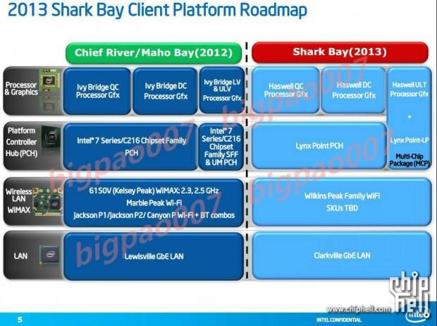 Intel Haswell Shark Bay 4 e1320844016121 3