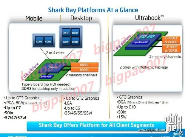 Intel Haswell Shark Bay 6 e1320844072387 5