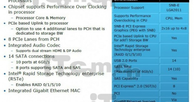 Intel X79 e1321822802633 0